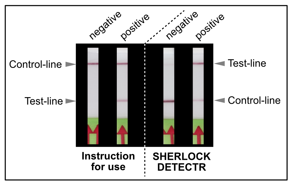 IFU vs. SHERLOCK/DETECTR